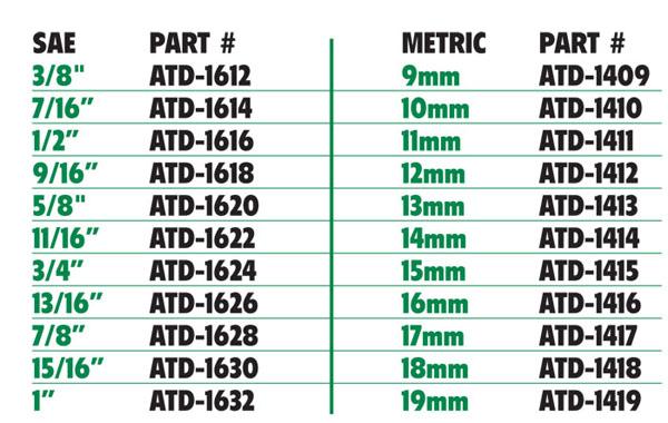 Standard Socket Sizes Chart Nurufunicaasl